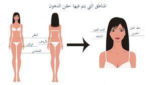 حقن-الدهون-الذاتية